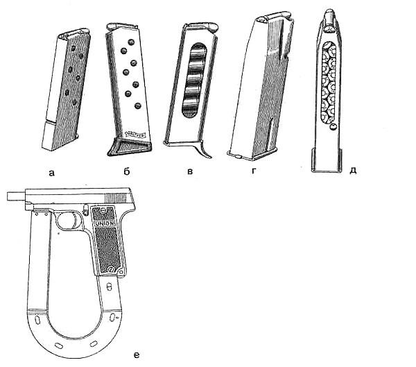 Съемные магазины пистолетов с